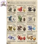 Wyrmling and Egg Identification Chart Card