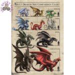 Dragon Size Comparison Chart Card