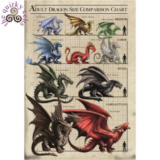 Dragon Size Comparison Chart Card