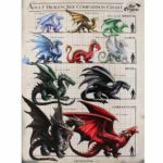 Dragon Size Comparison Chart Canvas Picture