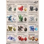 Wyrmling and Egg Identification Chart Canvas Picture